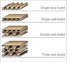 board-7