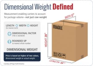 dim-weight-1